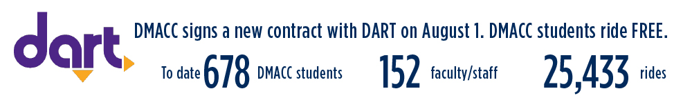 DART. DMACC signs a new contract with DART on August 1. DMACC Students ride free. To date: 678 DMACC Students; 152 faculty/staff, 25,411 rides