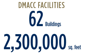 DMACC Facilities, 62 Buildings, 2,300,000 sq. ft