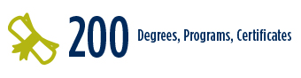 200 Degrees, Programs Certificates