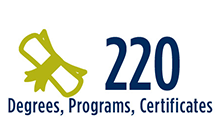 225 degrees, programs and certificates