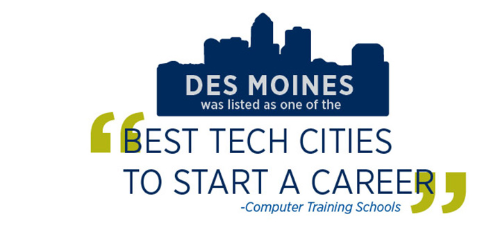 "Des Moines was listed as one of the ""Best Tech Cities to Start a Career."" - Computer Training Schools"